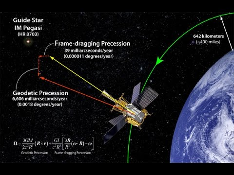 Introduction to Spacecraft GN&C - Part 1