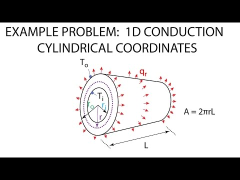 Heat Transfer L5 p3 - Example - Cylindrical Conduction