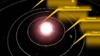Sol: Solar System Educational Game in Unity3D