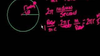 Introduction to angular velocity