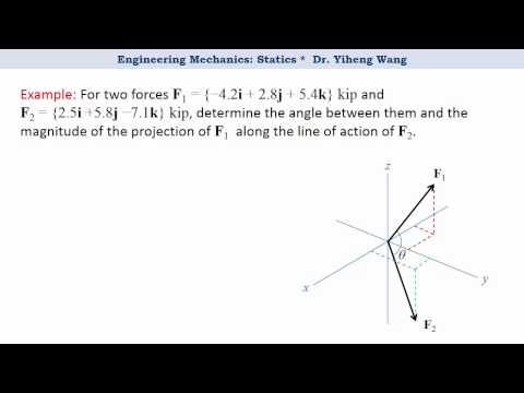 [2015] Statics 07: Dot Product of Cartesian Vectors[with closed caption]