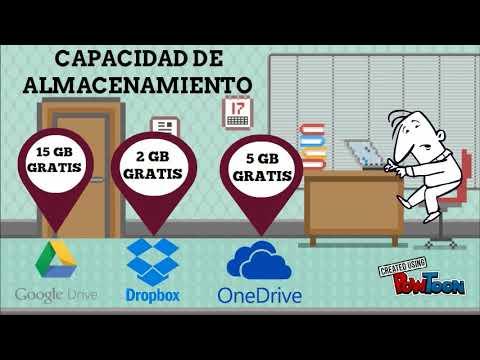 Diferencia entre Google Drive, Dropbox y One Drive