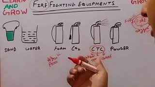 FIRE FIGHTING EQUIPMENTS (हिन्दी )!LEARN AND GROW