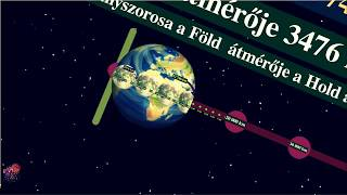 www.matekprezi.com, Naprendszer, NOX, és The helical model DjSadhu