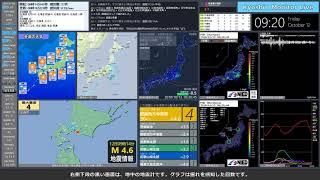 【胆振地方中東部】 2018年10月12日 09時14分(最大震度4)