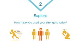 4 Easy Ways to Boost Your Strengths