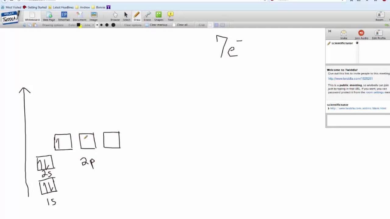 electron configuration orbital diagram nitrogen [ 1280 x 720 Pixel ]