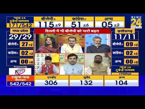 News24-Today's Chanakya Exit Poll: किस पार्टी को मिलेंगी कितनी सीटें, BJP बनेगी सबसे बड़ी पार्टी
