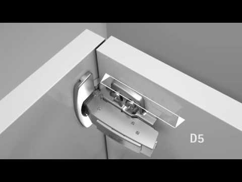 Come Funziona Cerniere Per Mobili A Scondellino Sensys Hettich