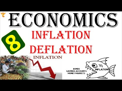 INFLATION/मुद्रास्फीति || economics for SSC chsl ONLINE exam