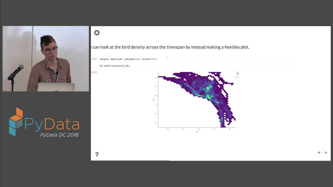 Image from Making interactive visualizations easy, inside and outside of notebooks - Julia Signell