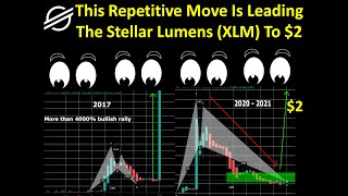 This Repetitive Move Is Leading The Stellar Lumens (XLM) To $2