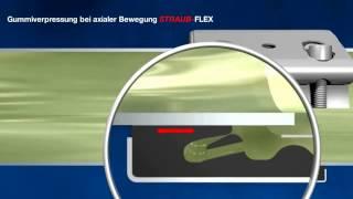 Принцип работы муфты при компенсации осевого сдвига. Муфты и ремонтные хомуты Straub 2(Добро пожаловать на канал компании