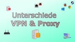 Unterschied VPN & Proxy (Anonym im Internet?)