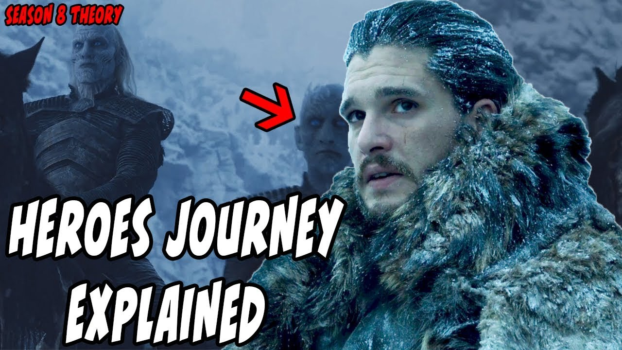 Jon Snow 'Heroes Journey' Theory EXPLAINED! Game Of ...