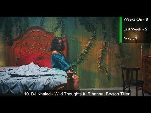 Top 20 Songs of September 2017 (Week of Sep. 30)