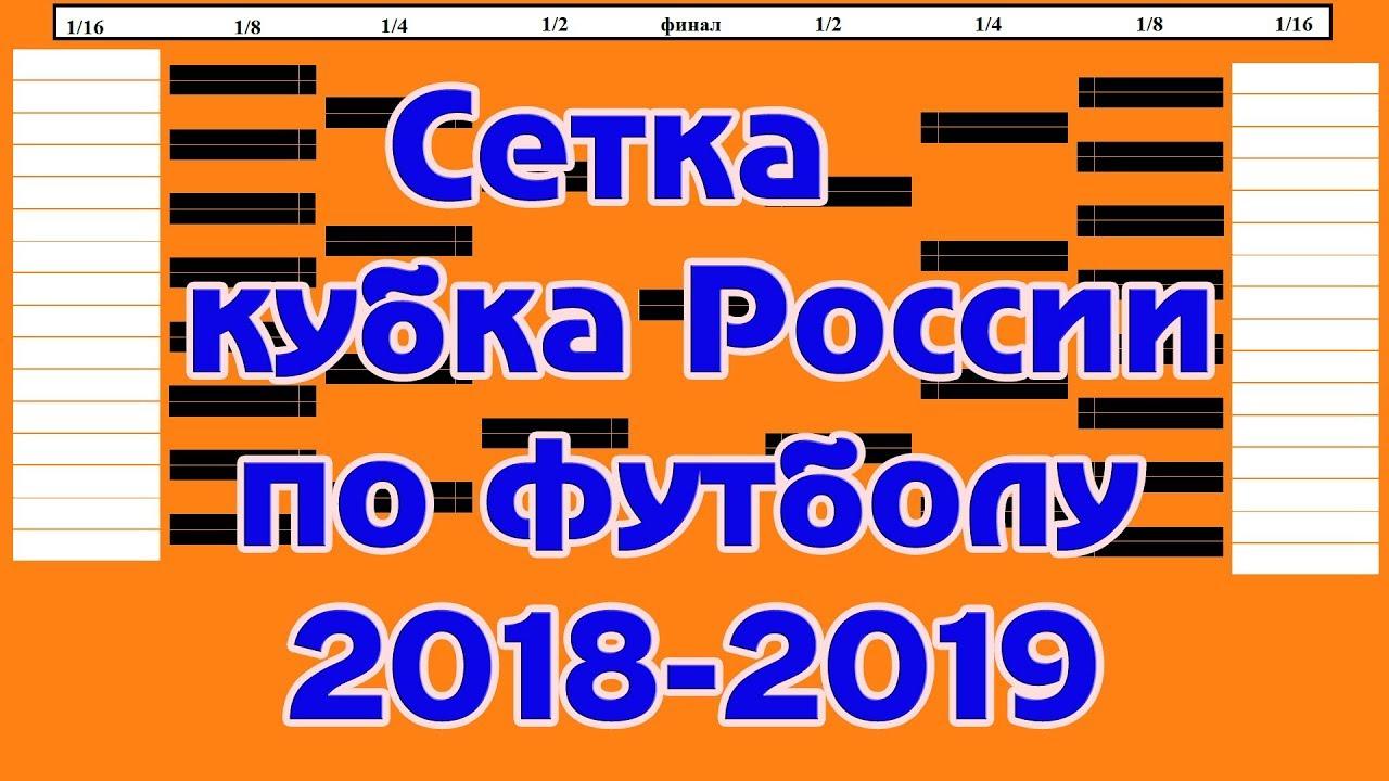 Сетка кубка России по футболу 2018-2019. С кем сыграют клубы РПЛ? Расписание 1/16.