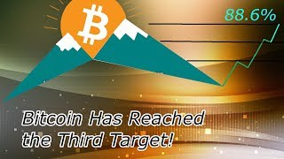Bitcoin NEWS : BTC is Hitting the Third Target of the Bullish Cypher. Crypto Technical Analysis