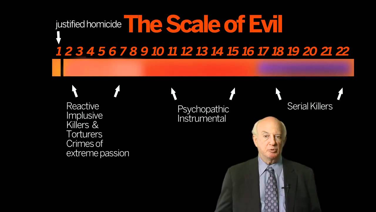 What Is Evil? - YouTube