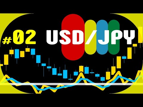 Forex live market commentary