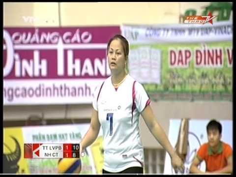 Thông tin LVPost Bank vs Ngân Hàng Công Thương (Chung kết) - Cup Hoa Lư 2014