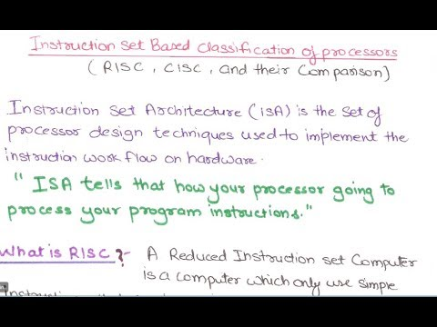 28- Difference Between RISC And CISC Processor In Computer Architecture In HINDI   RISC And CISC