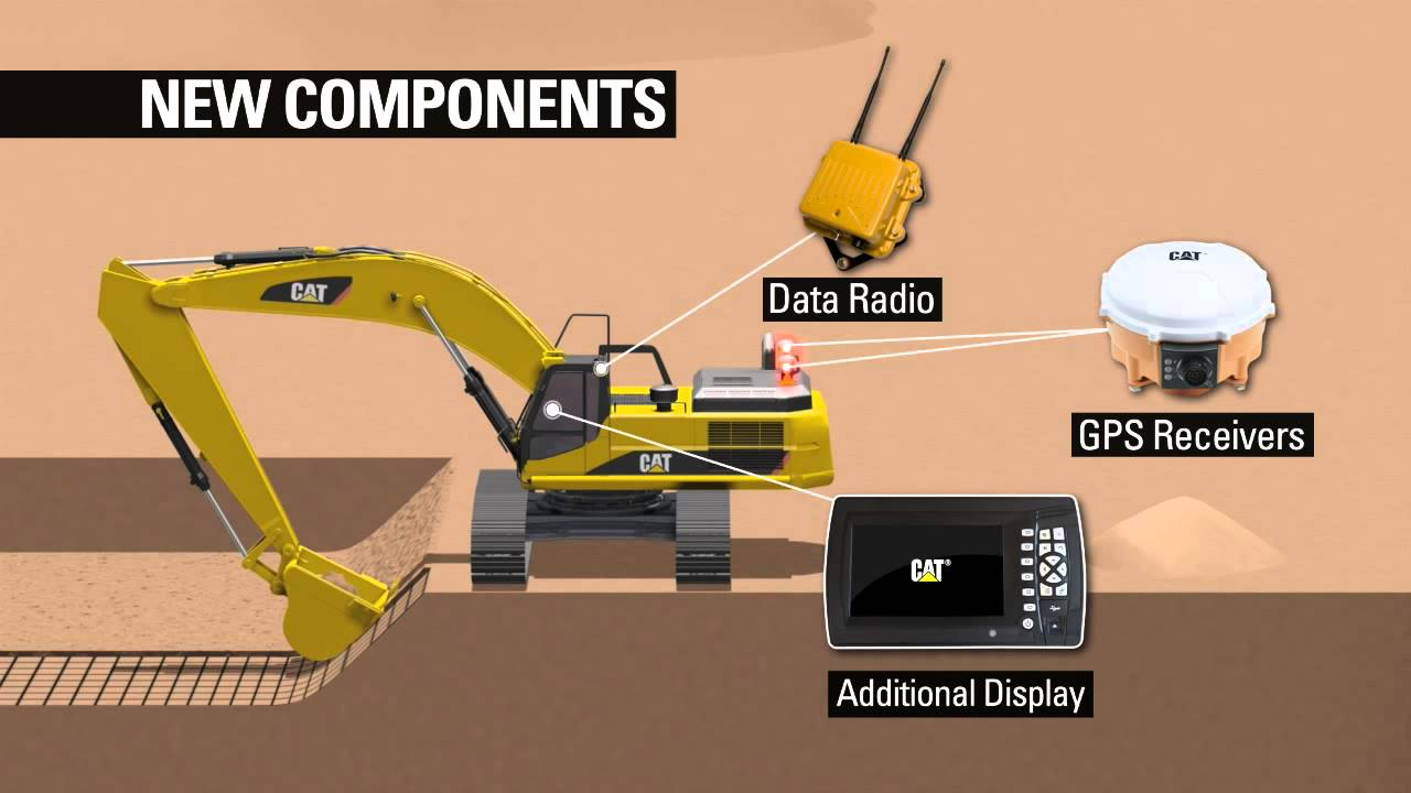 Cat 174 Grade Control For Hydraulic Excavators System