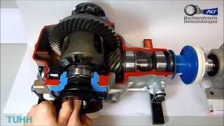 tuhh pkt schnittmodell pkw hinterachsgetriebe differentialsperre