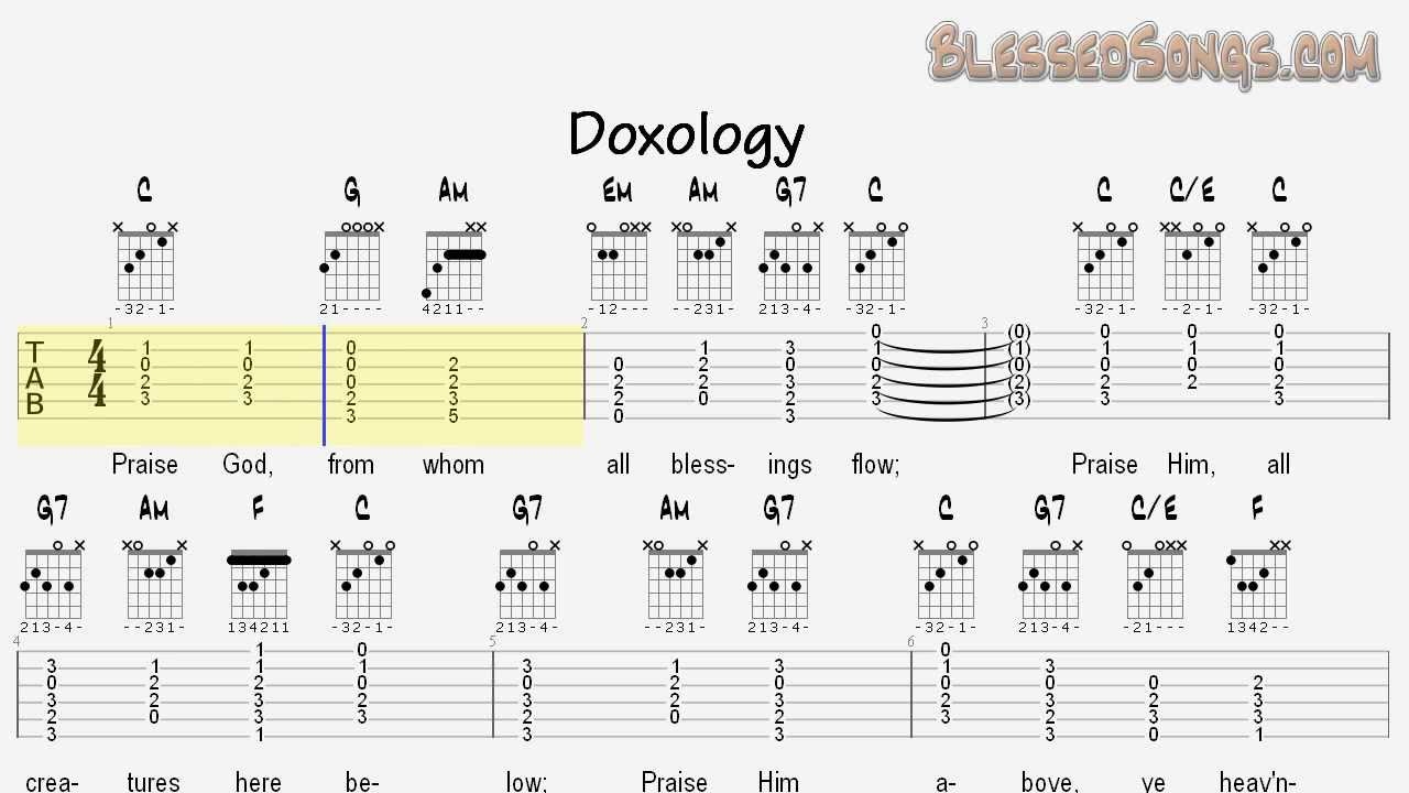 Learn Hymns on Guitar - Doxology - Tablature and Chords ...