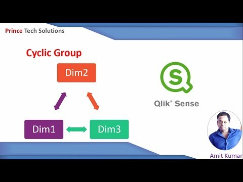 Qlik Sense Cyclic Group by using alternative dimension