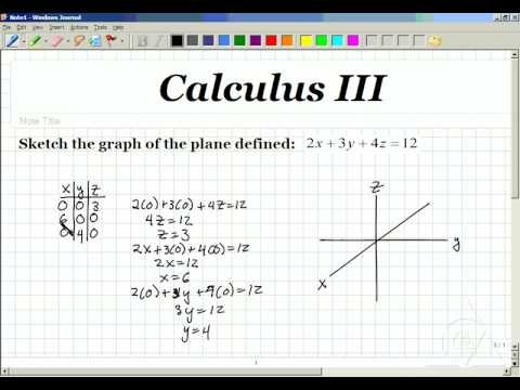 Calculus III- Graphing a Three Dimensional Plane-VideoMathTeacher.com
