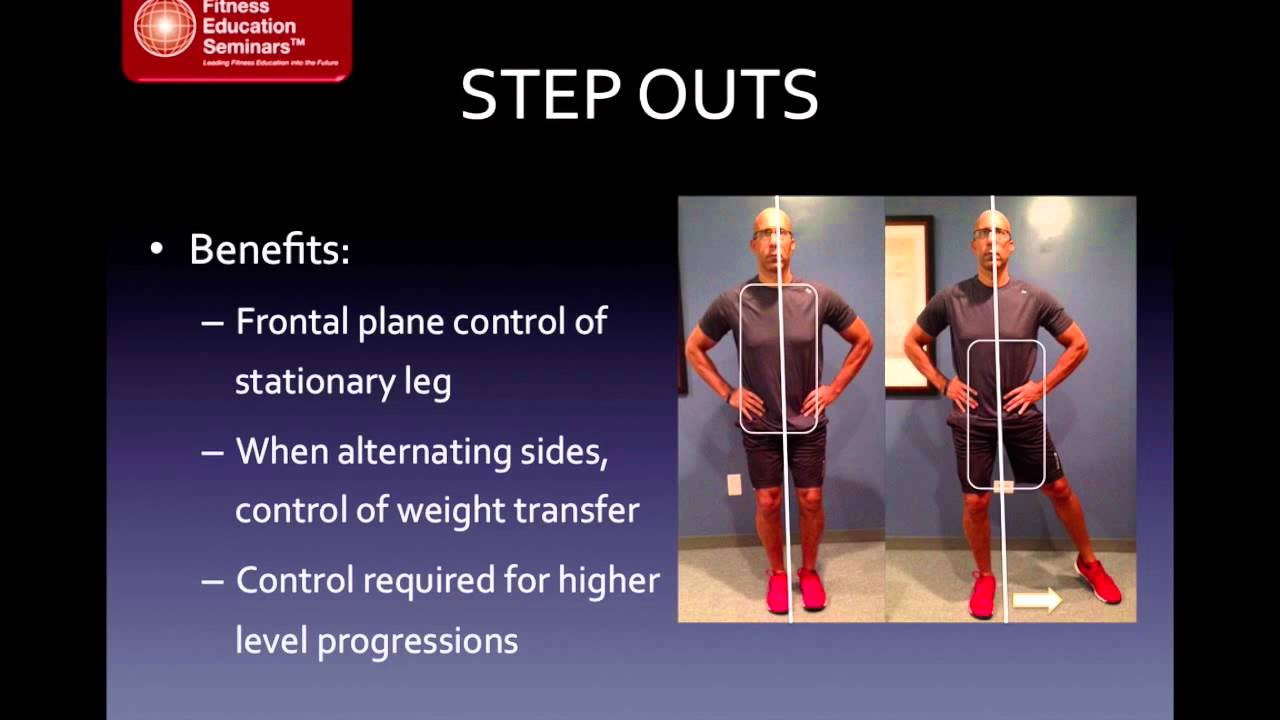 Gluteus Medius Strength withe Corrective Exercise with Dr ...