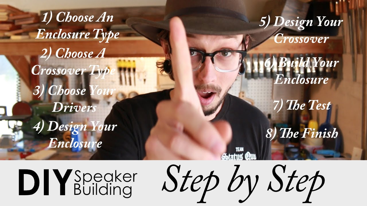 Step By Guide To Build Your Own Speakers Diy Speaker Building Subwoofer Wiring Diagram Loudspeaker