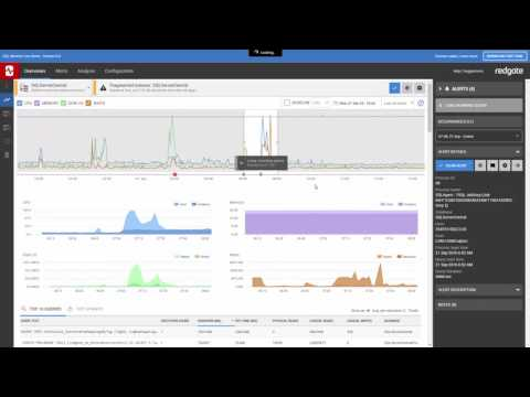 Sql Monitor 6 - New Features - YT