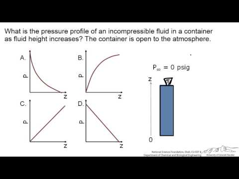 POSITION BASED FLUID DYNAMICS SIMULATION