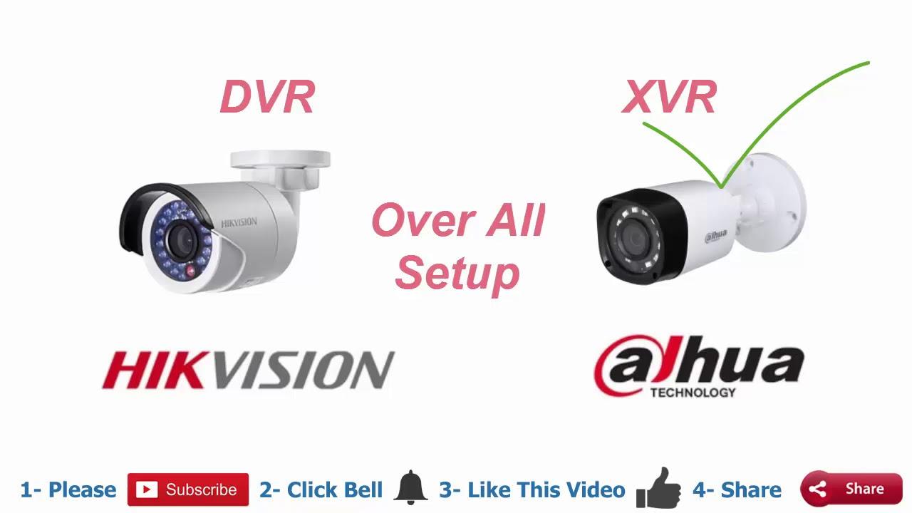 Hikvision VS Dahua - Best CCTV Brand ?