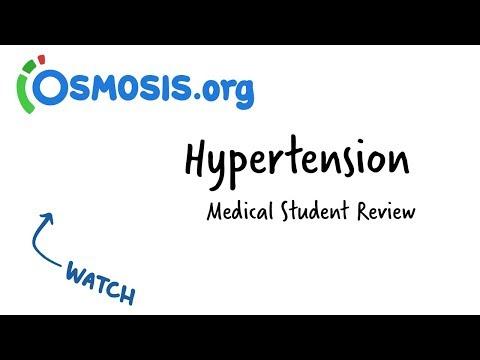 Hypertension | Clinical Presentation