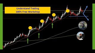 Complete Trader Free Forex Workshop...Mindset,EA's etc.