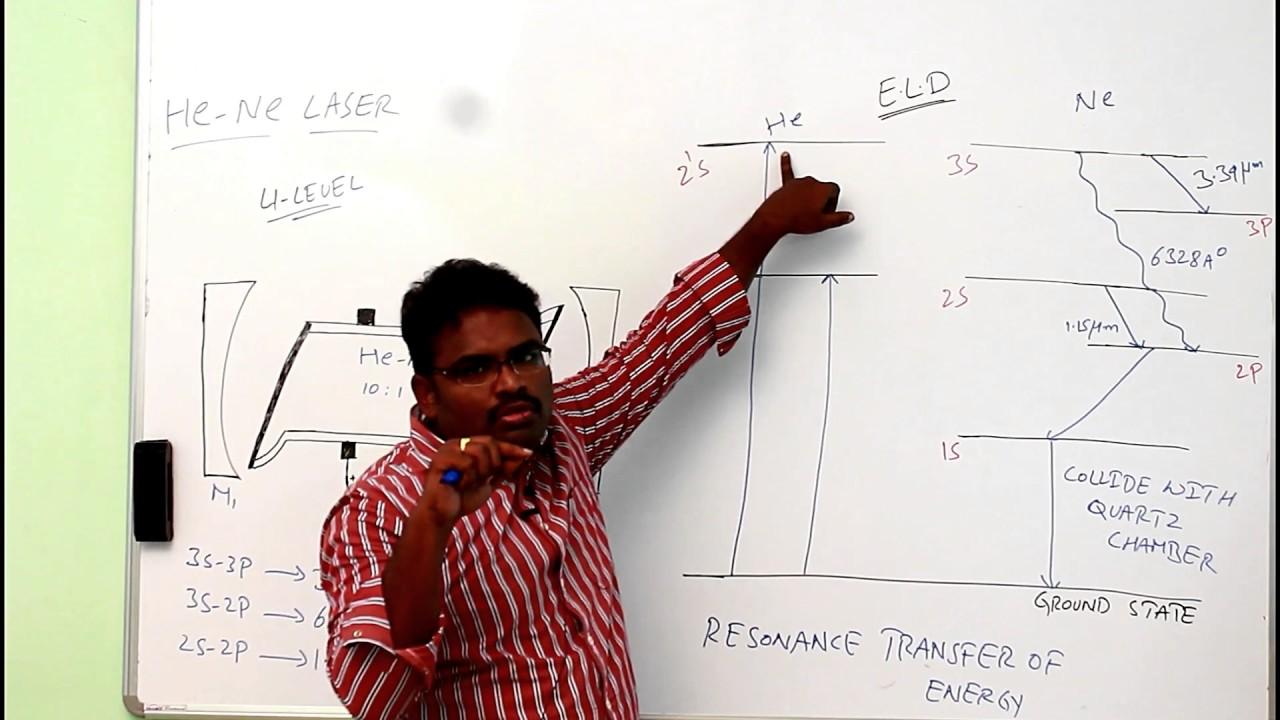 he ne laser working pdf