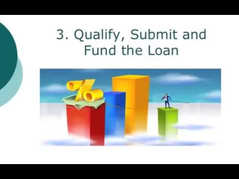 Insider Tips On How To Market And Fund Unlimited LTV HARP Loans