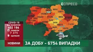 Коронавірус в Украі ні статистика за 2 листопада