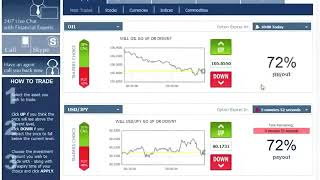 Binary Options Trading For New Traders
