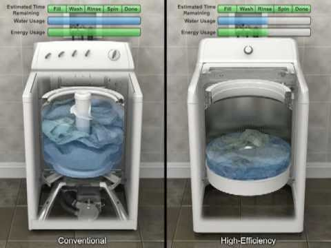 Why He Top Load Washers Use Less Water Youtube