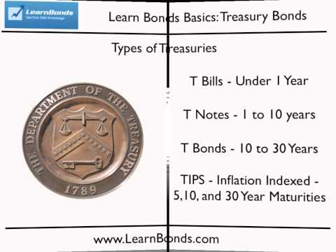 Treasury Bonds - What Bond Investors Should Know