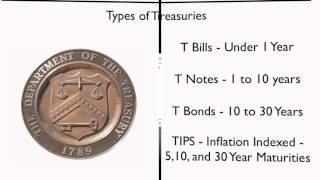 Treasury Bonds - What Bond Investors Should Know