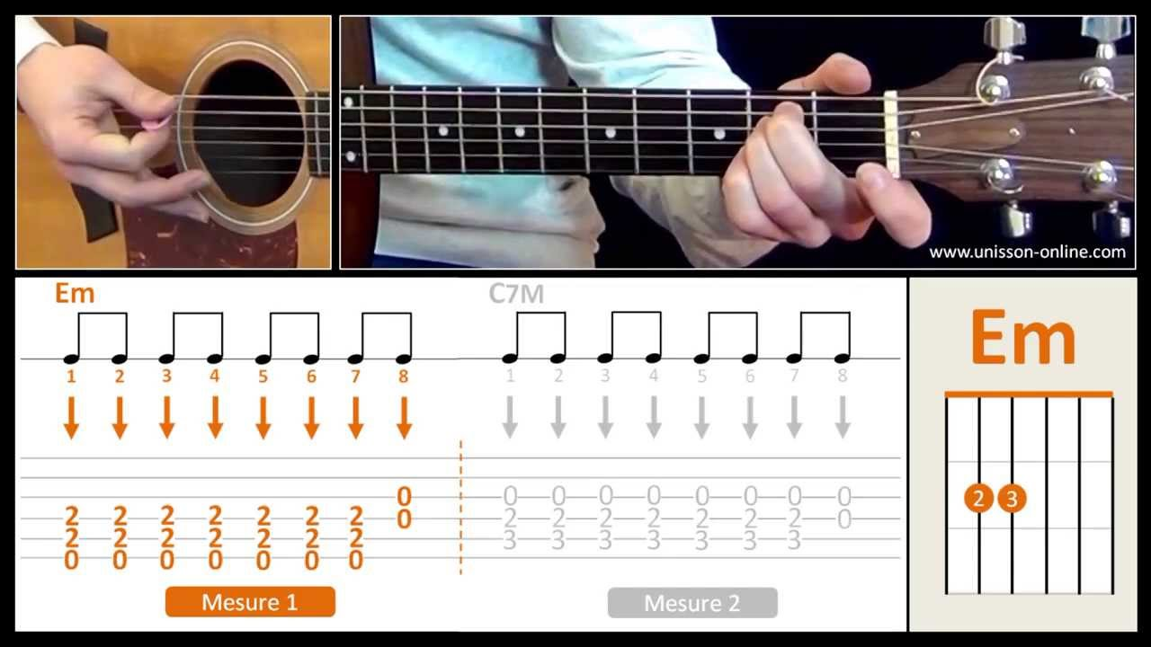 Fabuleux Jouer Zombie (The Cranberries) - Cours guitare. Tuto + Tab - YouTube GM81