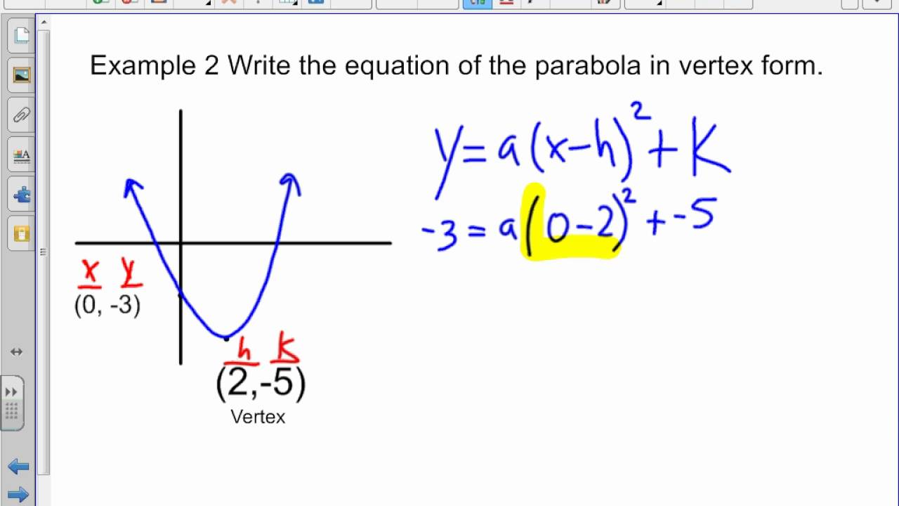 write the equation of the parabola in vertex form Just as a quadratic equation can map a parabola, the parabola's points can help write a corresponding quadratic equation parabolas have two equation forms.