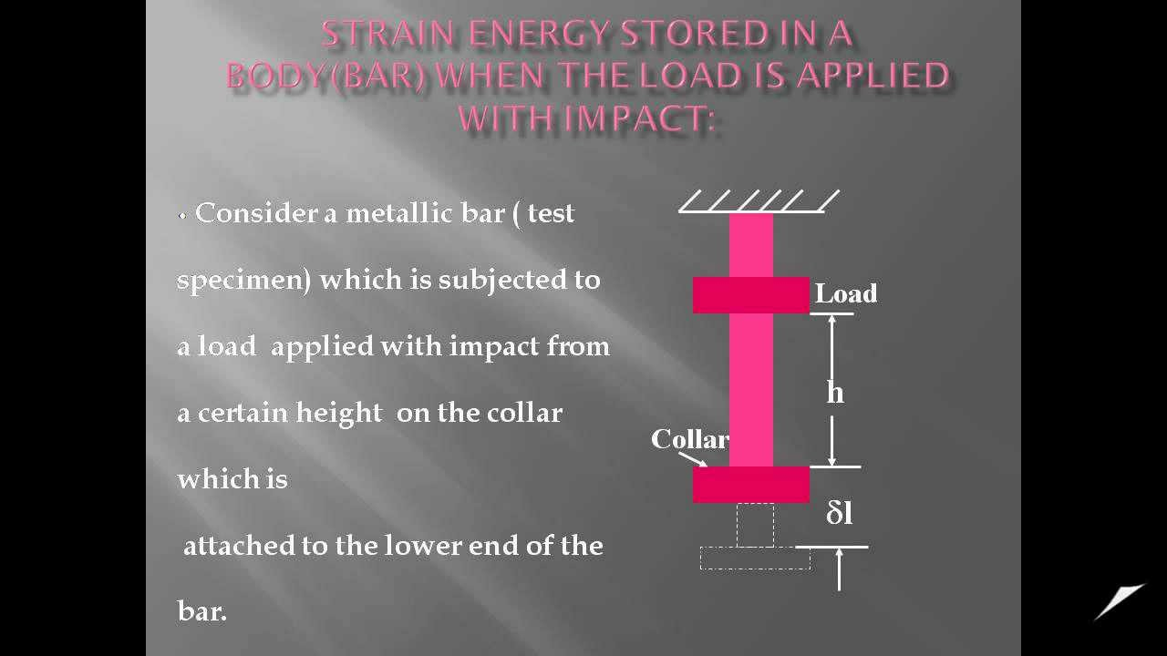 Strain energy stored in a bar when the load is applied with impact strain energy stored in a bar when the load is applied with impact buycottarizona Image collections