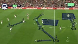 Arsenal v Man Utd 2:0  An exotic tactical display from Emery and Solskjaer: