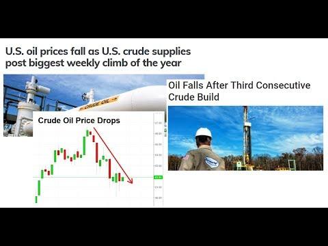 Crude Oil Price Analysis 8 May 2019